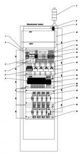 ЩУ схема расположения оборудования Э7