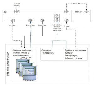 Схема структурная комплекса тех. средств